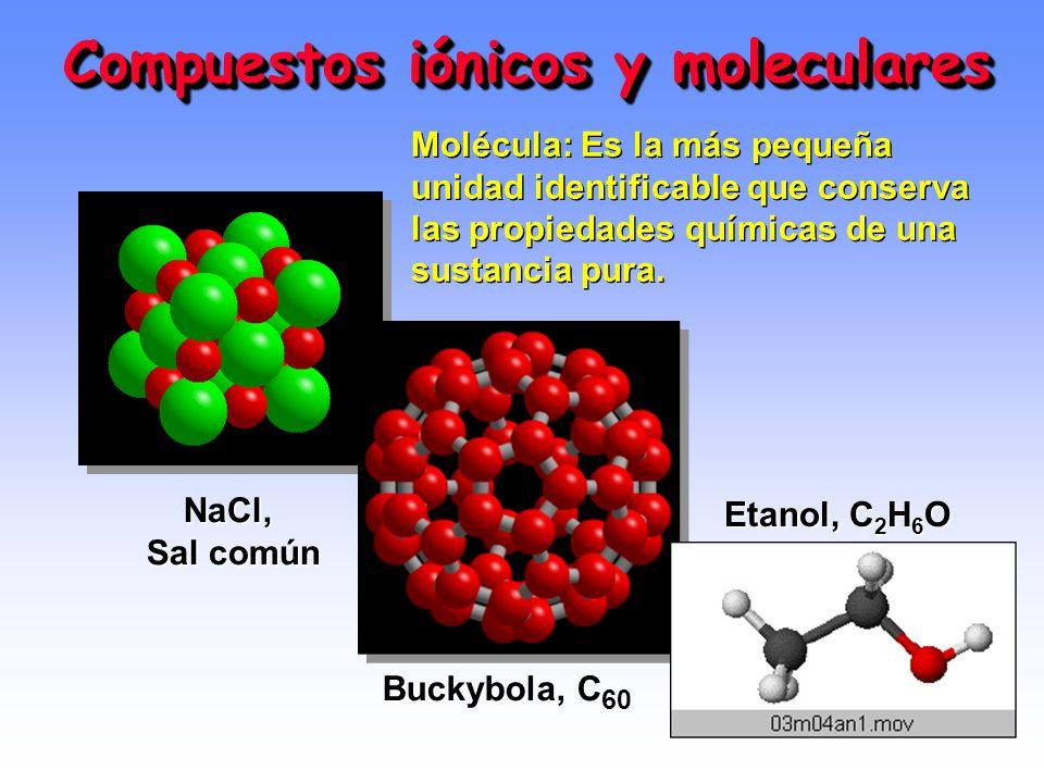 Compuestos iónicos y moleculares