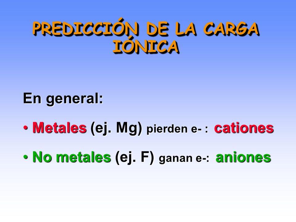 PREDICCIÓN DE LA CARGA IÓNICA