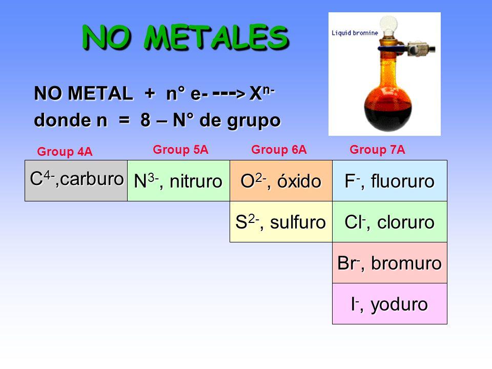 NO METALES NO METAL + n° e- ---> Xn- donde n = 8 – N° de grupo