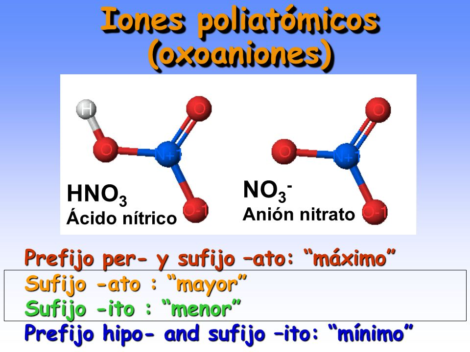 Iones poliatómicos (oxoaniones)