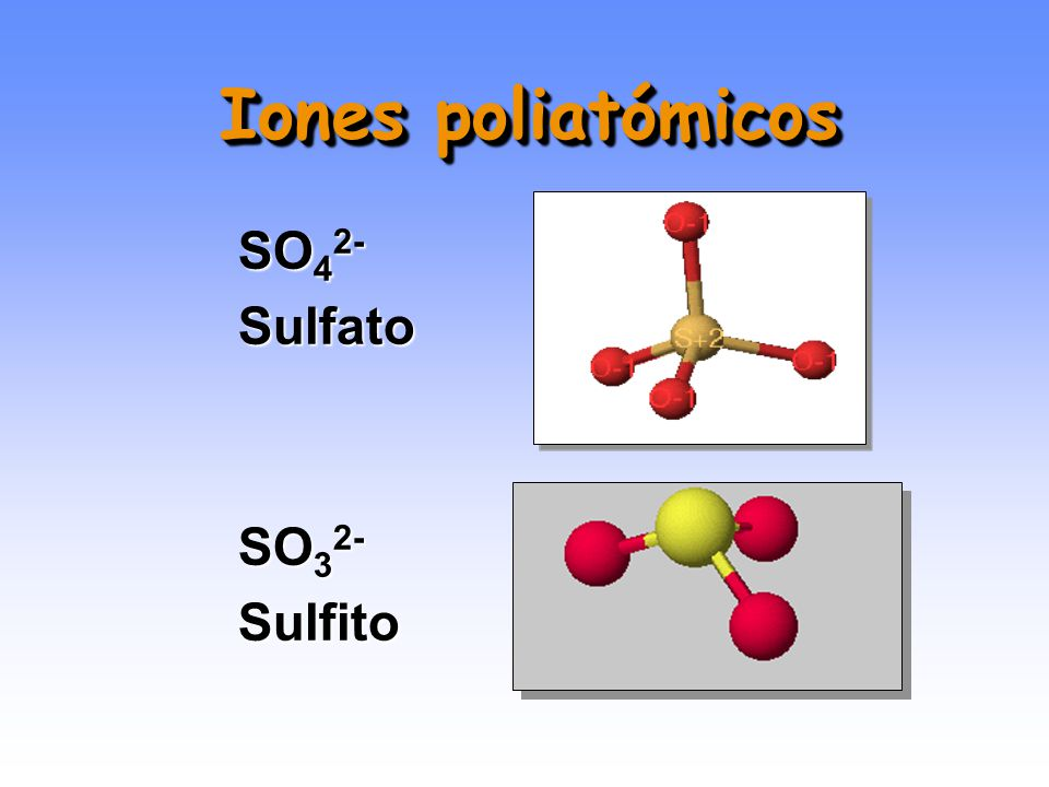 Iones poliatómicos SO42- Sulfato SO32- Sulfito