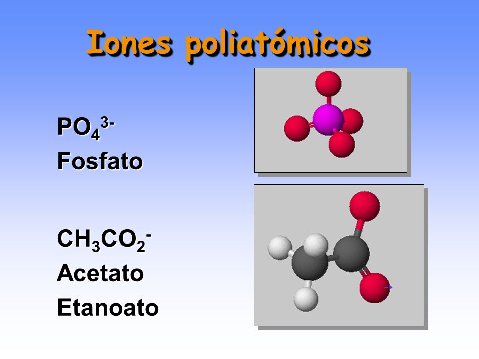 Iones poliatómicos PO43- Fosfato CH3CO2- Acetato Etanoato