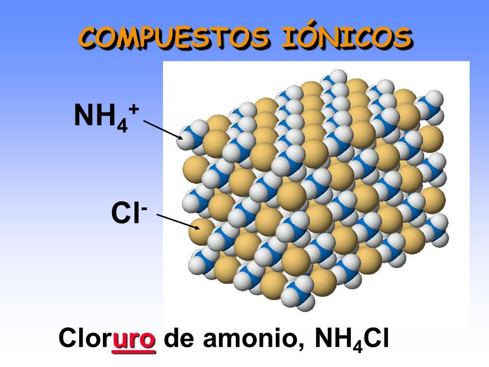 COMPUESTOS IÓNICOS NH4+ Cl- Cloruro de amonio, NH4Cl