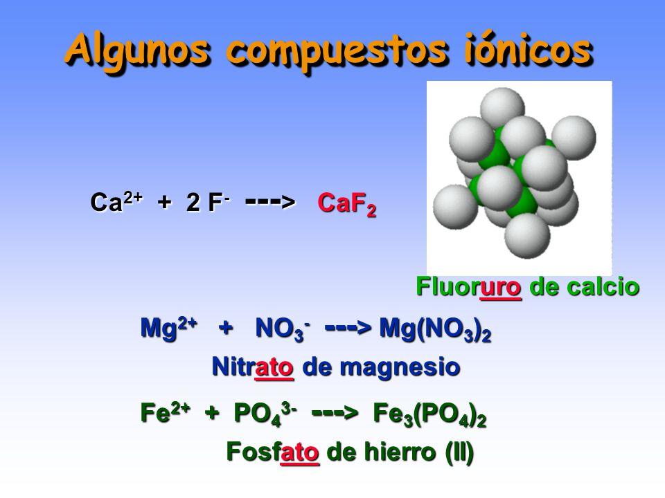 Algunos compuestos iónicos