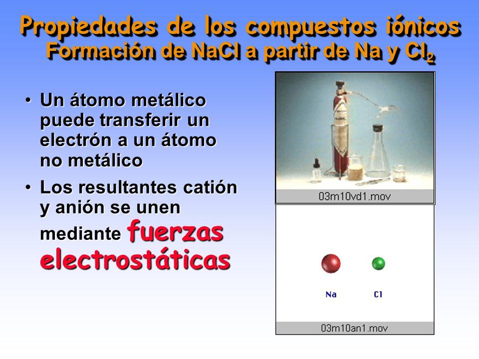 Propiedades de los compuestos iónicos Formación de NaCl a partir de Na y Cl2