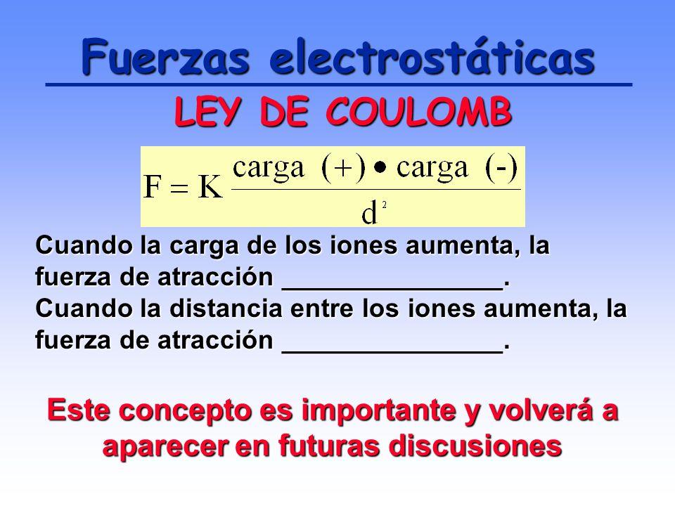 Fuerzas electrostáticas