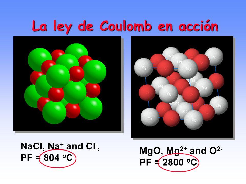 La ley de Coulomb en acción