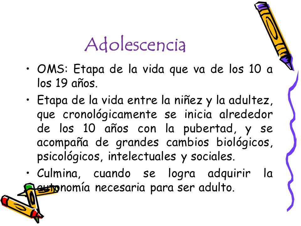 Adolescencia OMS: Etapa de la vida que va de los 10 a los 19 años.