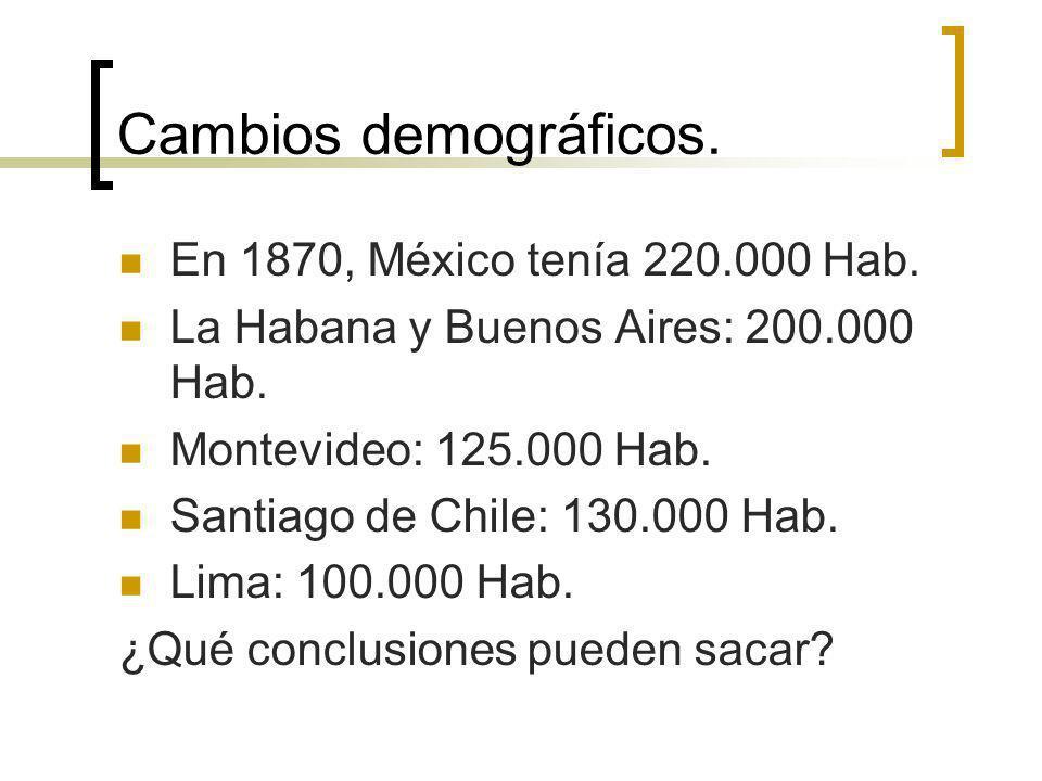 Cambios demográficos. En 1870, México tenía 220.000 Hab.