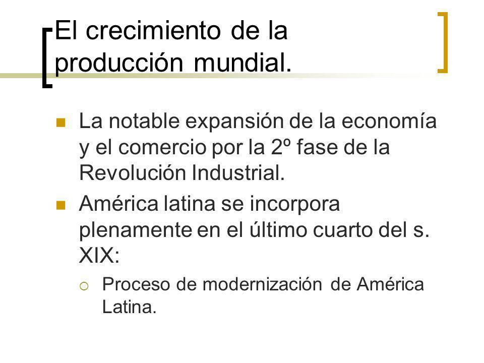 El crecimiento de la producción mundial.