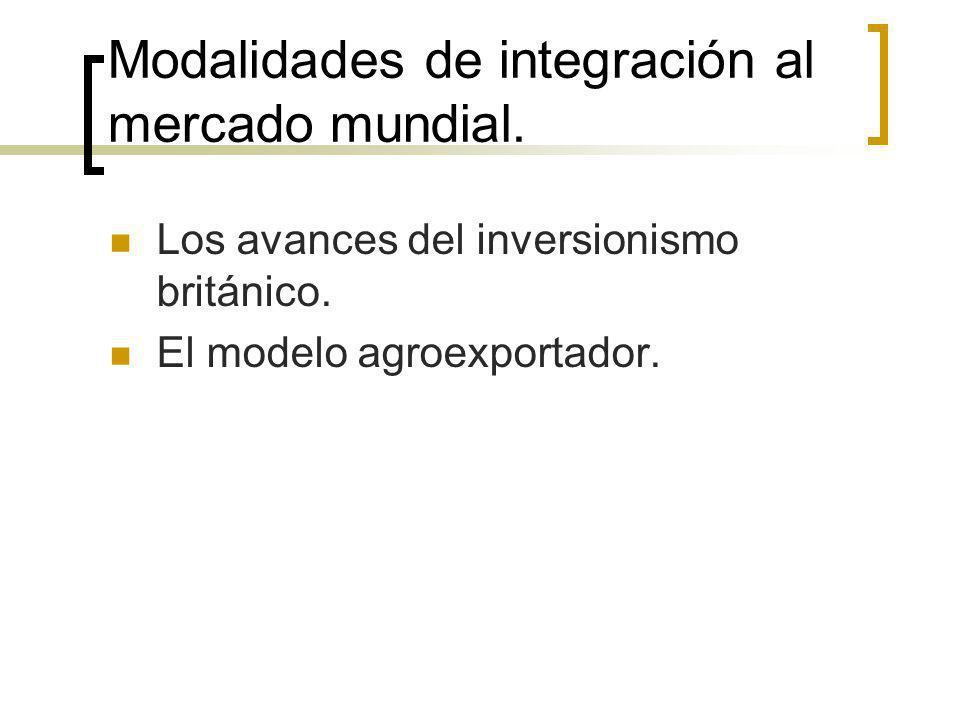 Modalidades de integración al mercado mundial.