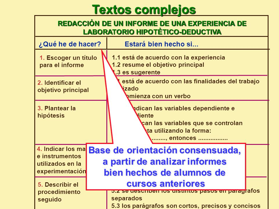 Textos complejos Base de orientación consensuada,