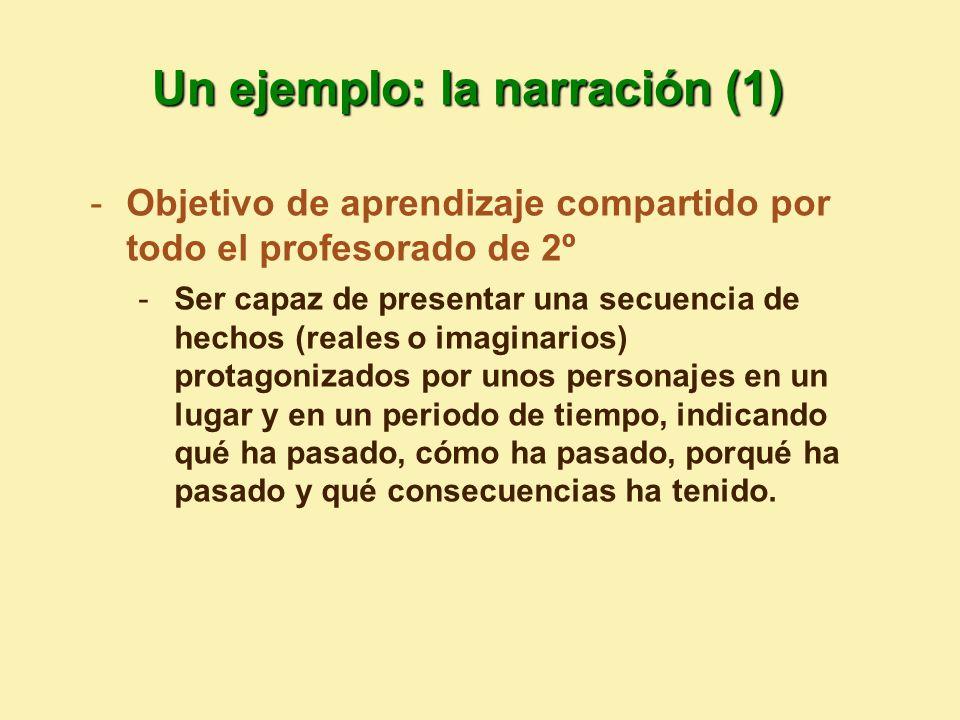 Un ejemplo: la narración (1)