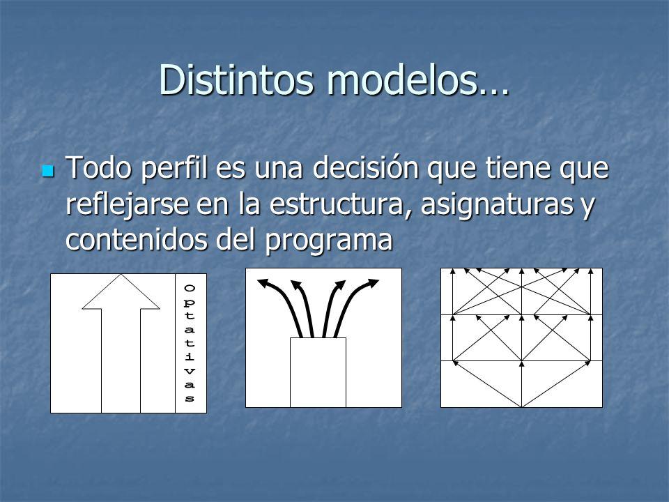 Distintos modelos… Todo perfil es una decisión que tiene que reflejarse en la estructura, asignaturas y contenidos del programa.