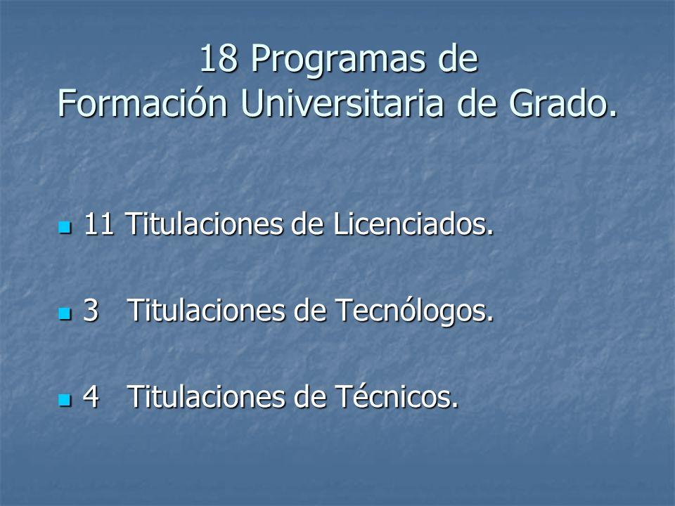 18 Programas de Formación Universitaria de Grado.