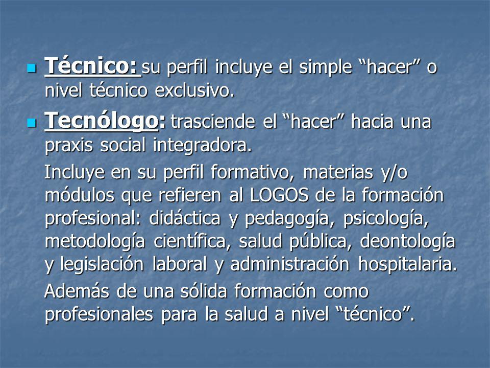 Tecnólogo: trasciende el hacer hacia una praxis social integradora.