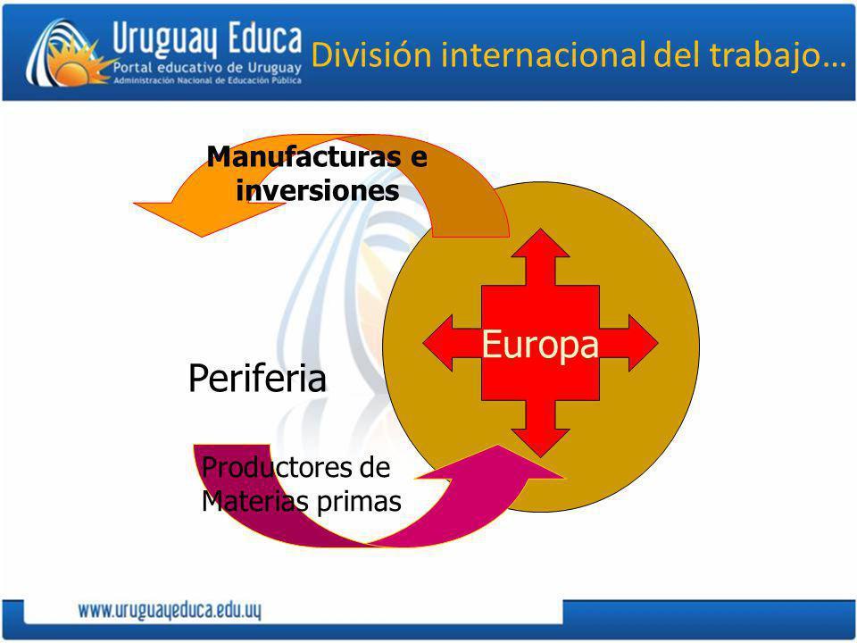 División internacional del trabajo…