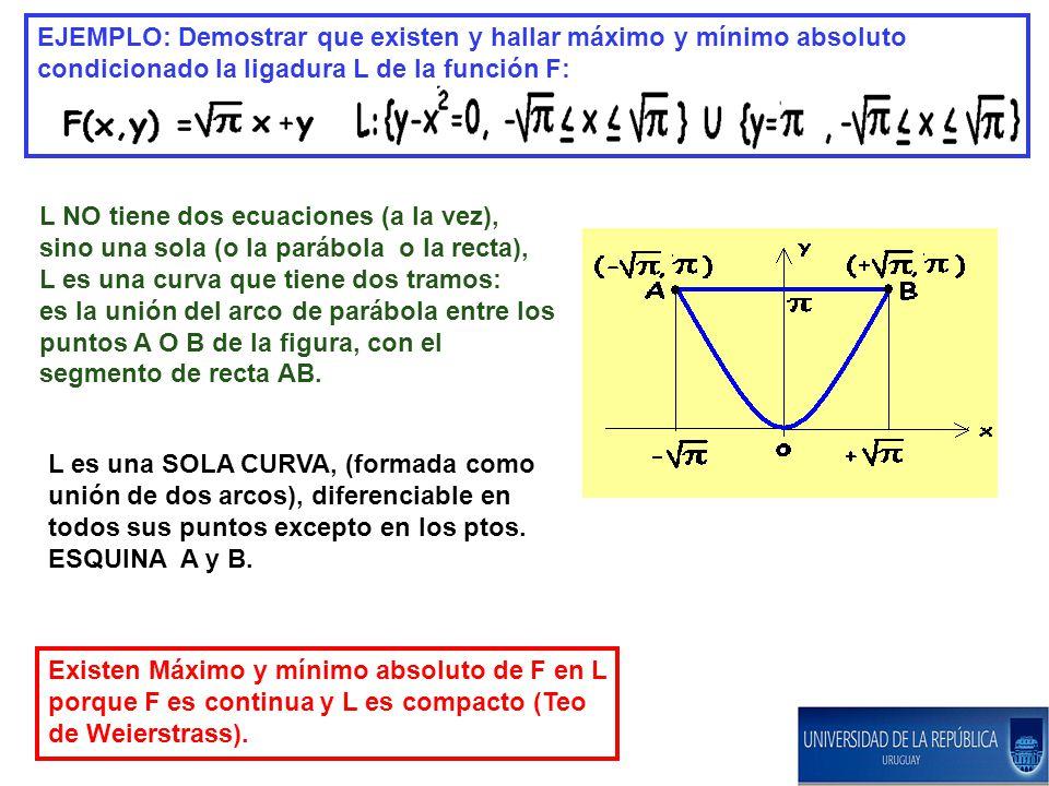 EJEMPLO: Demostrar que existen y hallar máximo y mínimo absoluto condicionado la ligadura L de la función F: