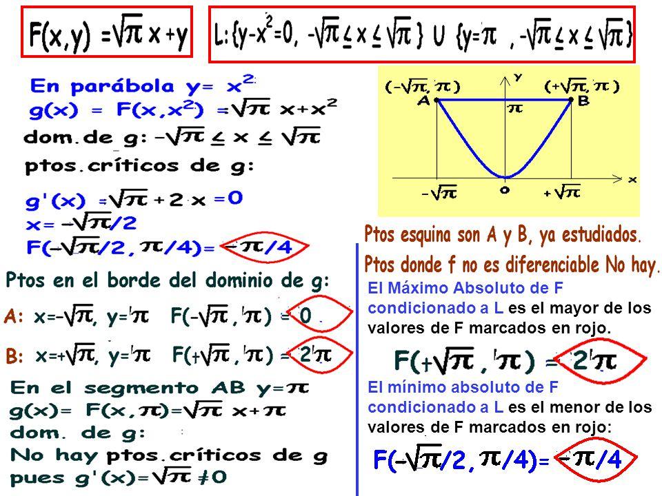 El Máximo Absoluto de F condicionado a L es el mayor de los valores de F marcados en rojo.