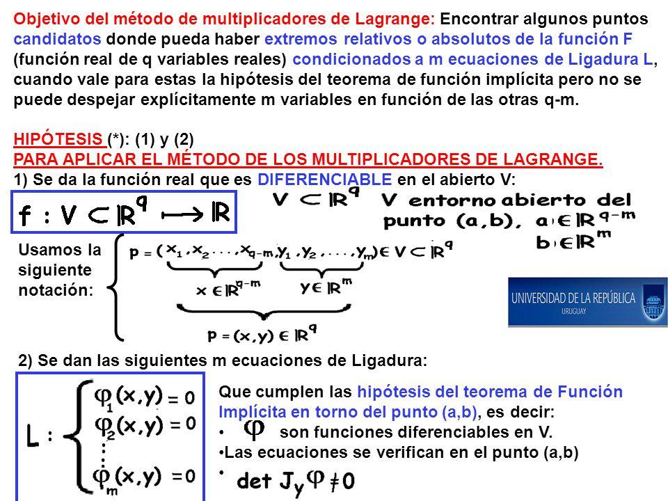 Objetivo del método de multiplicadores de Lagrange: Encontrar algunos puntos candidatos donde pueda haber extremos relativos o absolutos de la función F (función real de q variables reales) condicionados a m ecuaciones de Ligadura L, cuando vale para estas la hipótesis del teorema de función implícita pero no se puede despejar explícitamente m variables en función de las otras q-m.