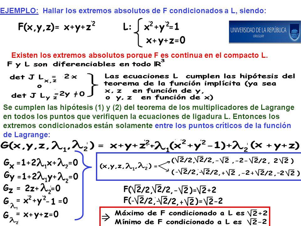 EJEMPLO: Hallar los extremos absolutos de F condicionados a L, siendo: