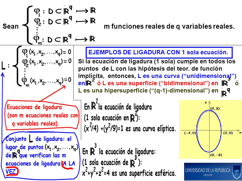 Sean m funciones reales de q variables reales.