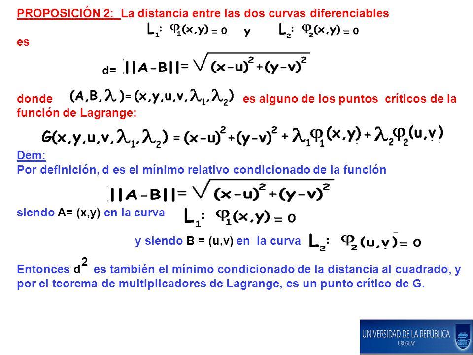 PROPOSICIÓN 2: La distancia entre las dos curvas diferenciables