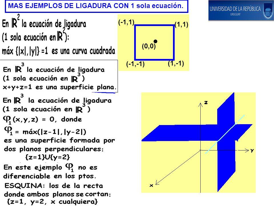 MAS EJEMPLOS DE LIGADURA CON 1 sola ecuación.