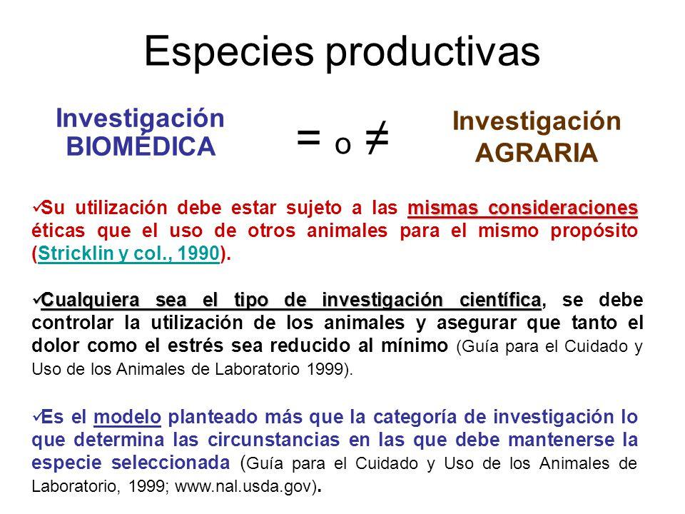 Investigación BIOMÉDICA Investigación AGRARIA
