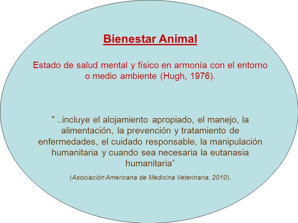 Bienestar Animal Estado de salud mental y físico en armonía con el entorno o medio ambiente (Hugh, 1976).