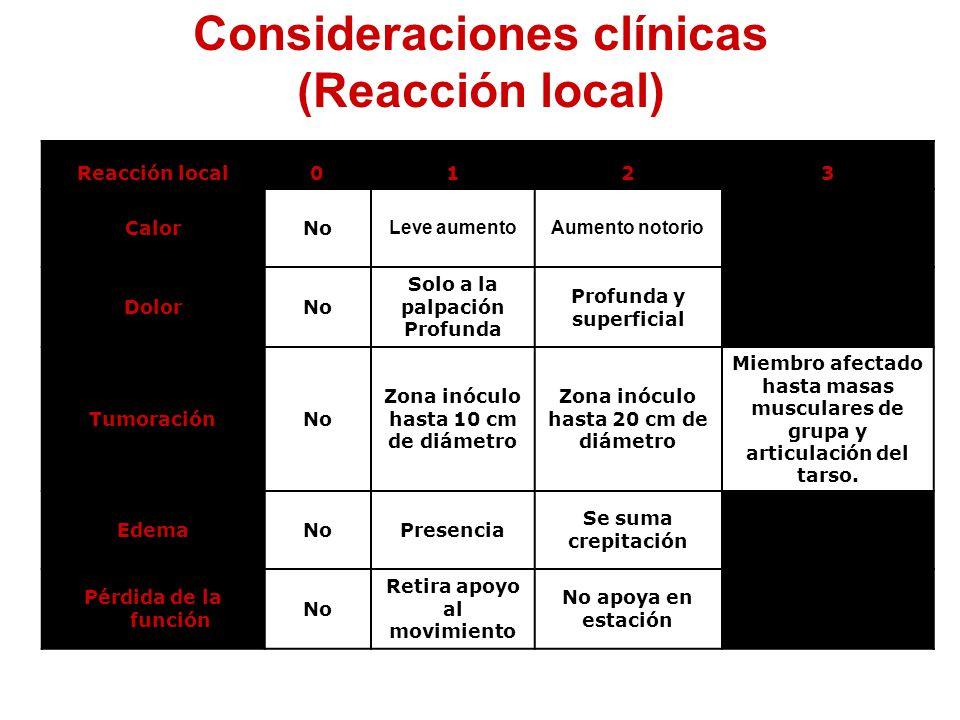 Consideraciones clínicas (Reacción local)