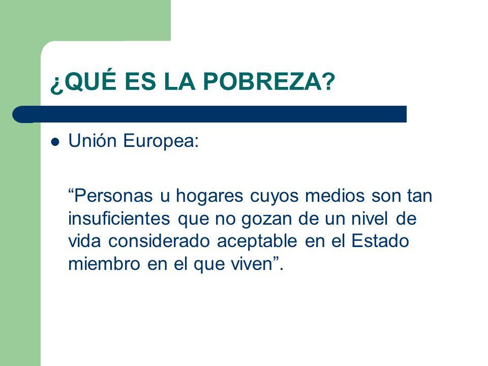 ¿QUÉ ES LA POBREZA Unión Europea: