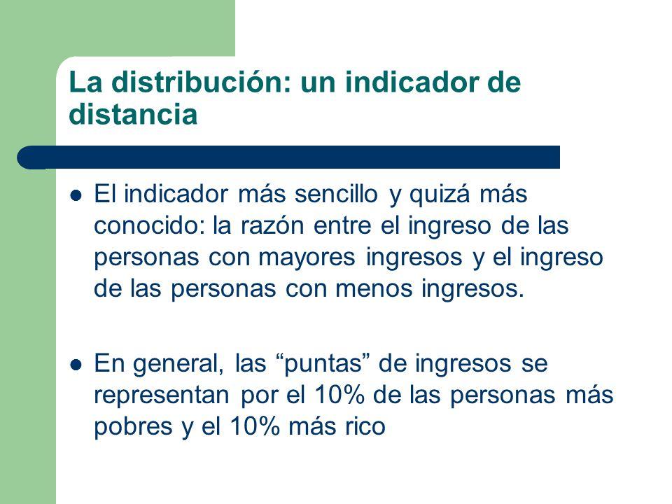 La distribución: un indicador de distancia