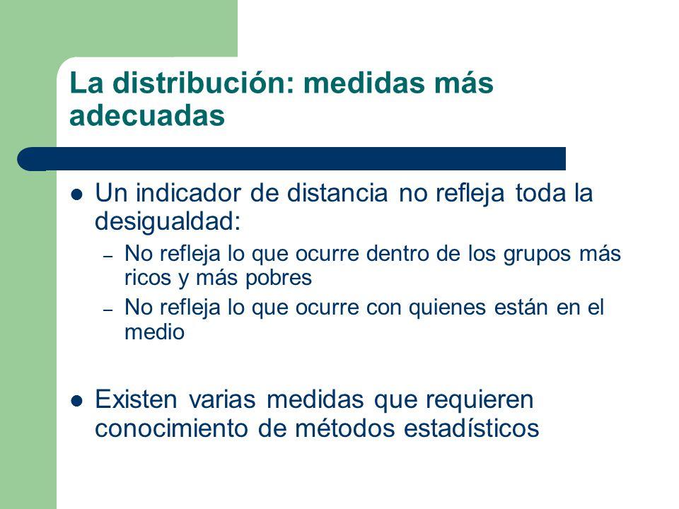 La distribución: medidas más adecuadas