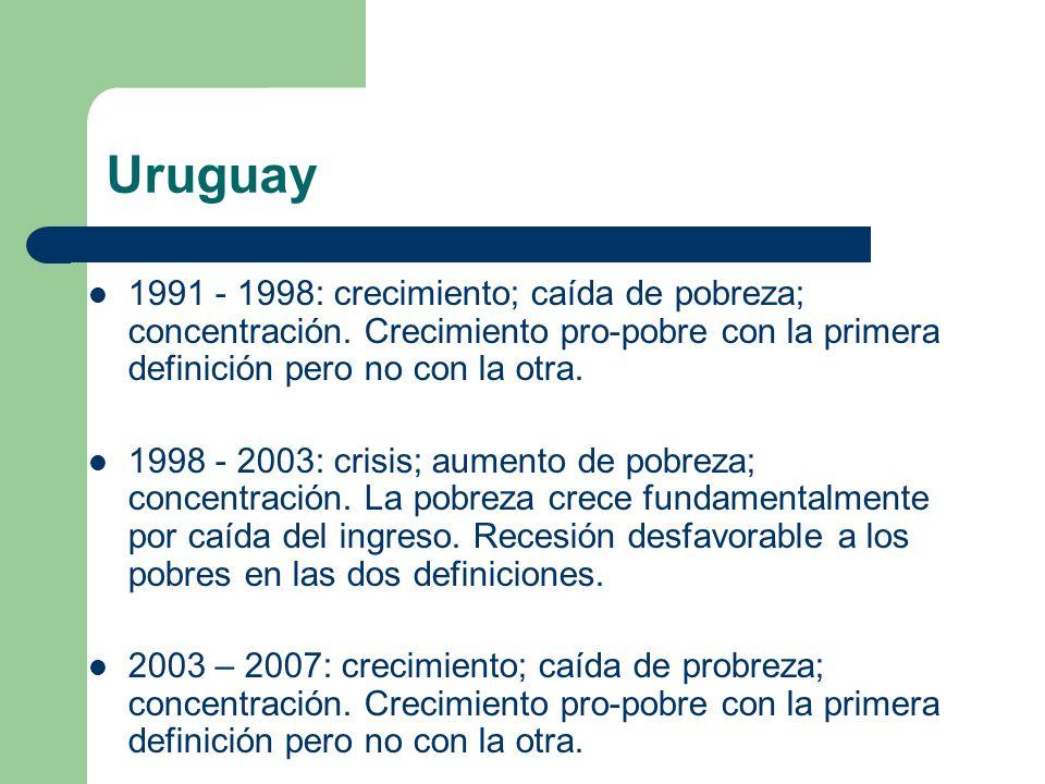 Uruguay 1991 - 1998: crecimiento; caída de pobreza; concentración. Crecimiento pro-pobre con la primera definición pero no con la otra.
