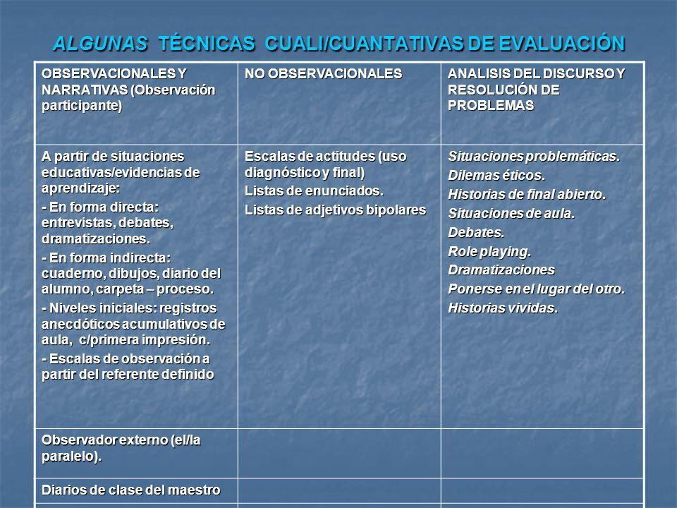 ALGUNAS TÉCNICAS CUALI/CUANTATIVAS DE EVALUACIÓN
