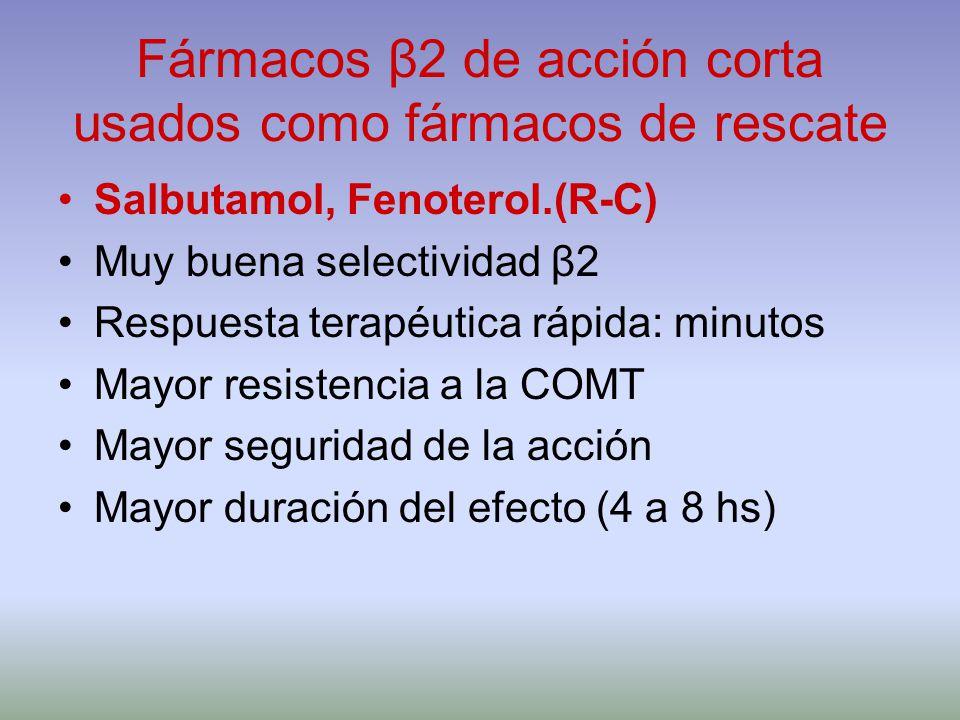 Fármacos β2 de acción corta usados como fármacos de rescate