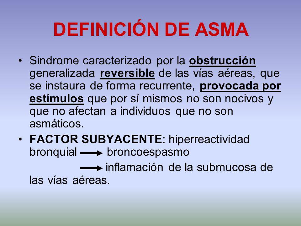DEFINICIÓN DE ASMA