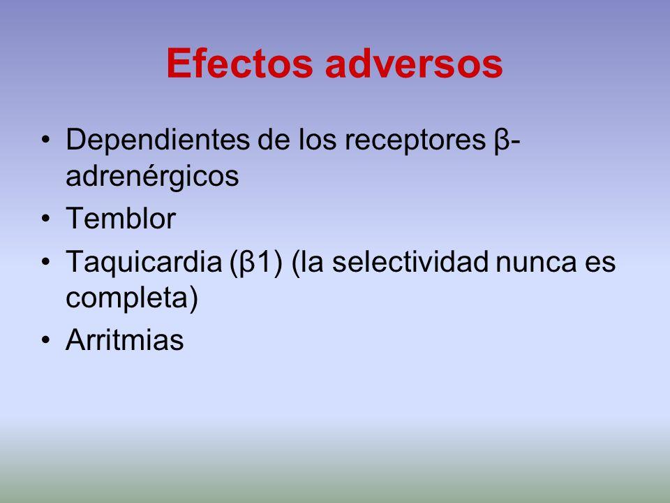 Efectos adversos Dependientes de los receptores β-adrenérgicos Temblor