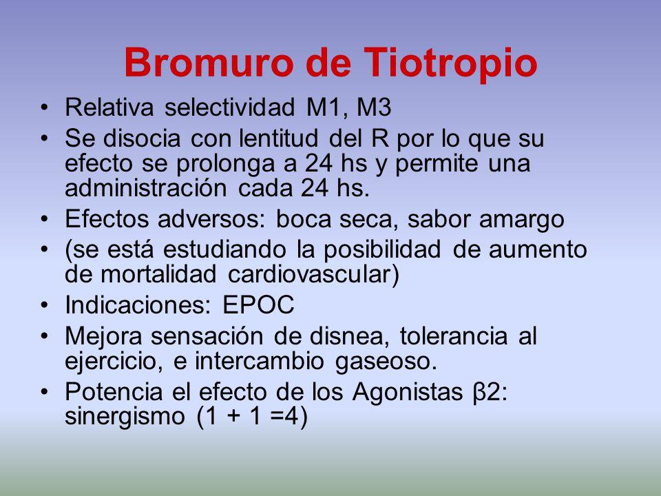 Bromuro de Tiotropio Relativa selectividad M1, M3