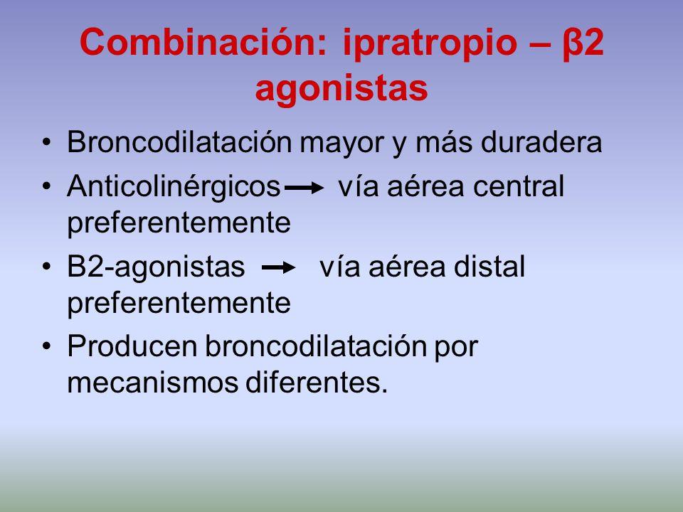 Combinación: ipratropio – β2 agonistas