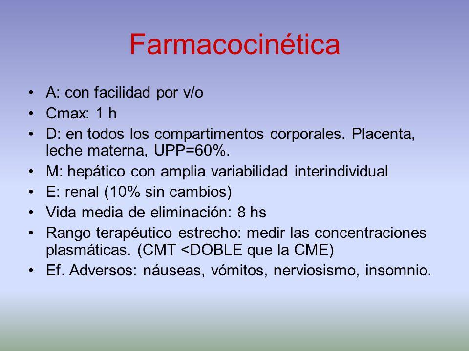 Farmacocinética A: con facilidad por v/o Cmax: 1 h