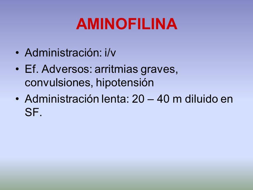 AMINOFILINA Administración: i/v