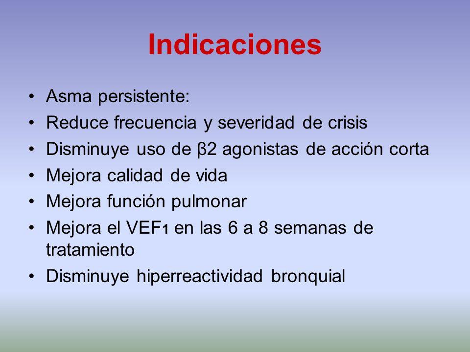 Indicaciones Asma persistente: Reduce frecuencia y severidad de crisis