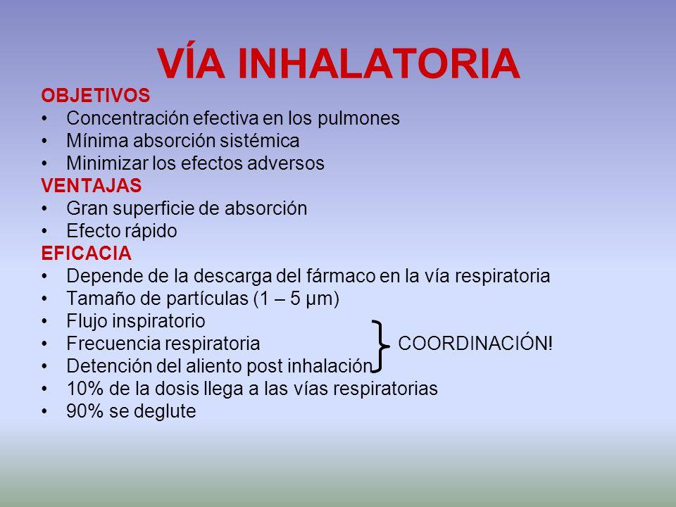 VÍA INHALATORIA OBJETIVOS Concentración efectiva en los pulmones