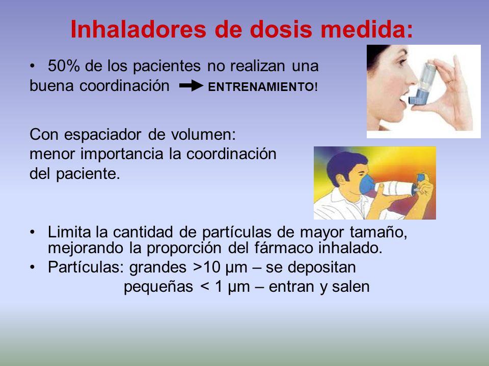 Inhaladores de dosis medida: