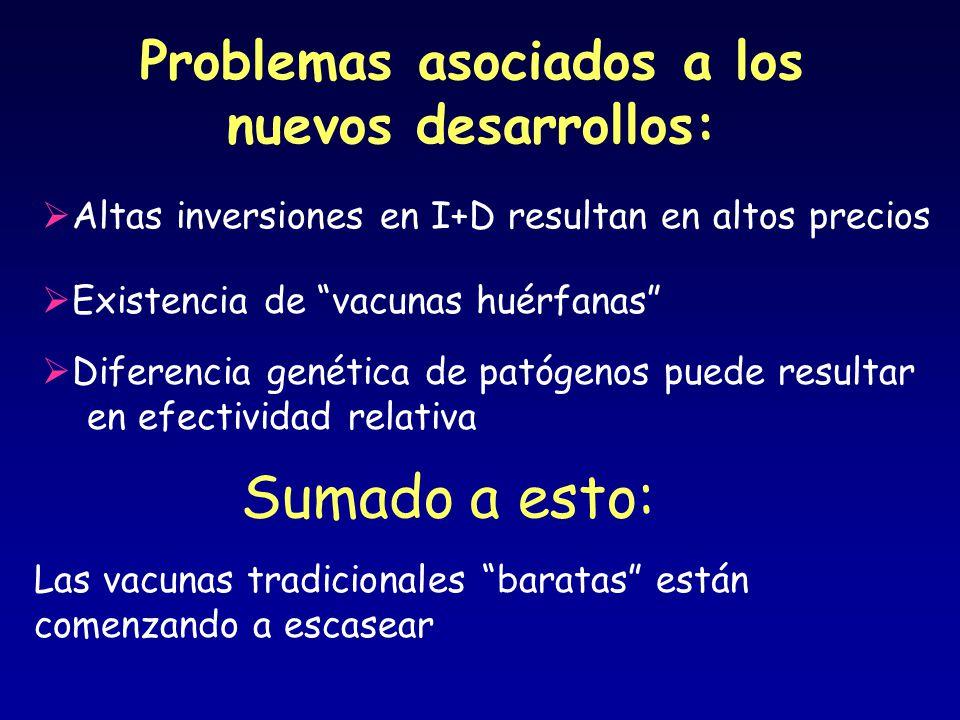 Problemas asociados a los nuevos desarrollos: