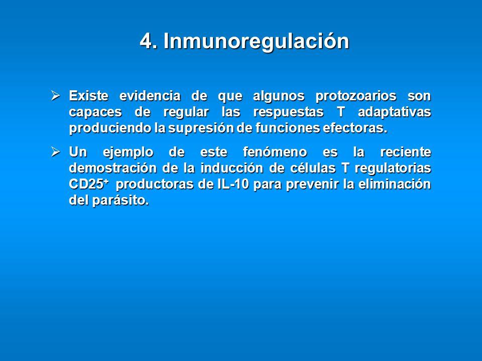 4. Inmunoregulación