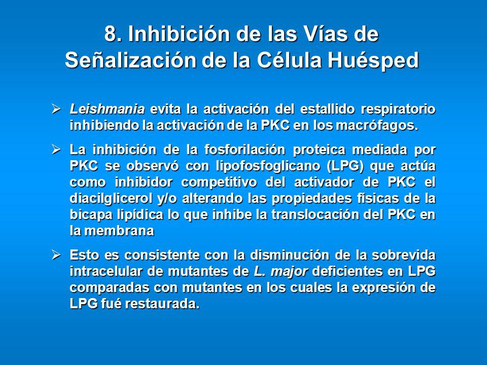8. Inhibición de las Vías de Señalización de la Célula Huésped