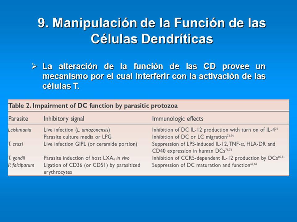9. Manipulación de la Función de las Células Dendríticas